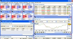 Trading platform by ACM