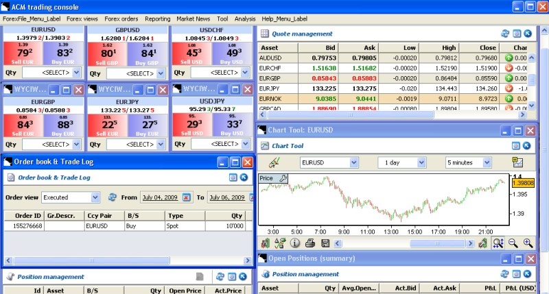 Advanced system trading uae