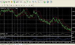 Trading Platform Fx Pro