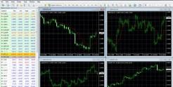 HY Markets platform
