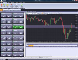 Fx trading platform capital markets
