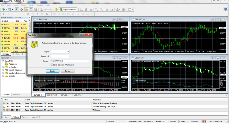 Saxo MT4 trading platform screenshot