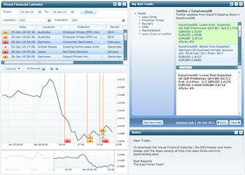 Trading platform Easy Forex
