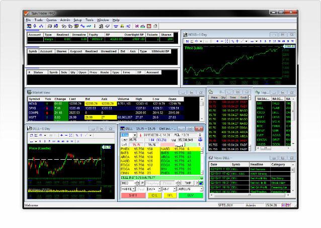 SureTrader trading platform