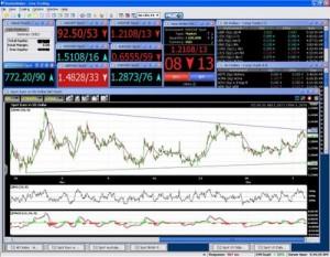 cmc-markets-platform