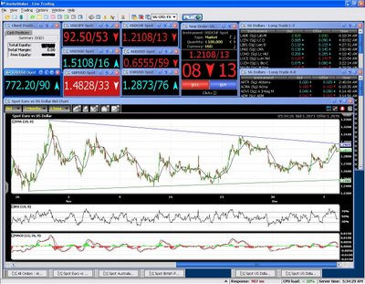 Option trading day start with 100000