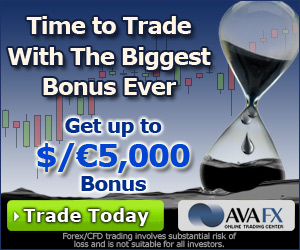 The Best signup bonus AvaFX