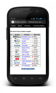 Android app broker reviews from OnlineForex.net