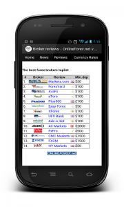 Android app broker reviews from OnlineForex.net