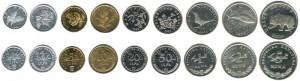 Croatian Kuna coins