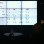 Forex trading spread comparison with Mahi FX